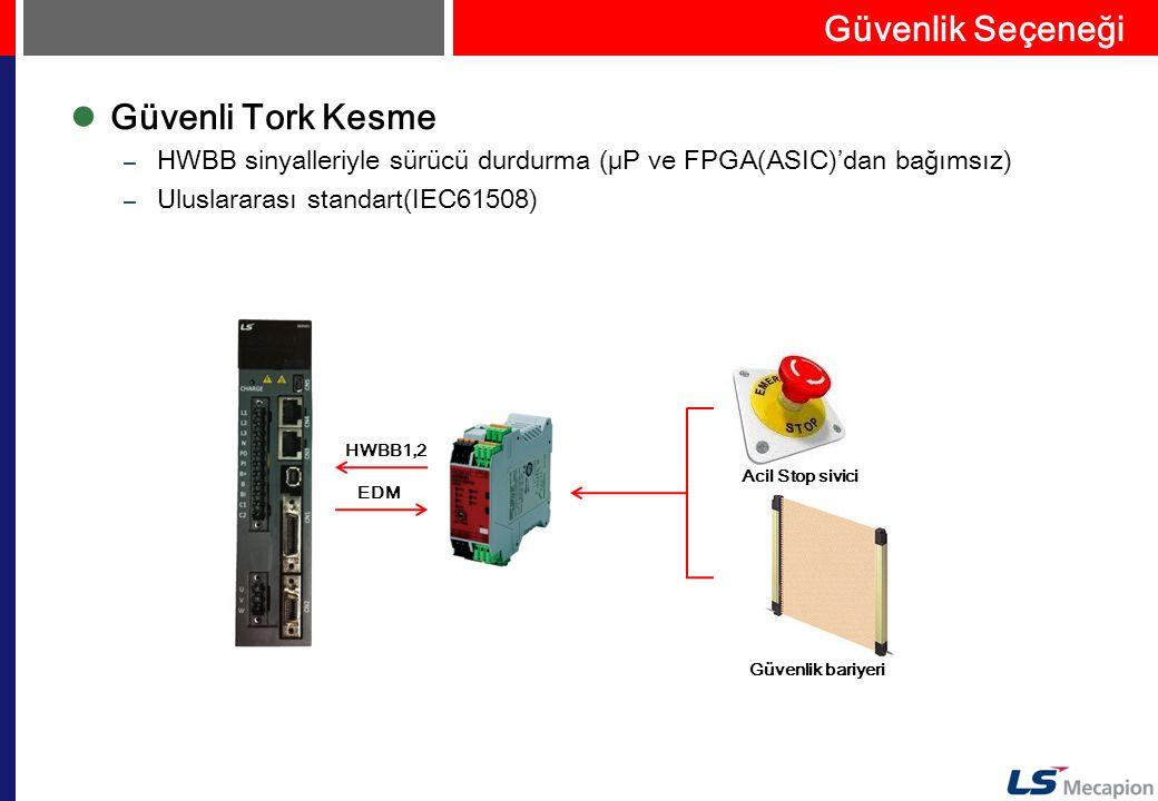Güvenli Tork Kesme – HWBB sinyalleriyle sürücü durdurma (μP ve FPGA(ASIC)'dan bağımsız) – Uluslararası standart(IEC61508) Güvenlik Seçeneği HWBB1,2 EDM Acil Stop sivici Güvenlik bariyeri