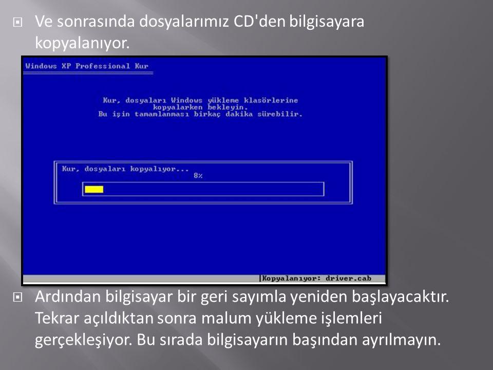  Ve sonrasında dosyalarımız CD den bilgisayara kopyalanıyor.