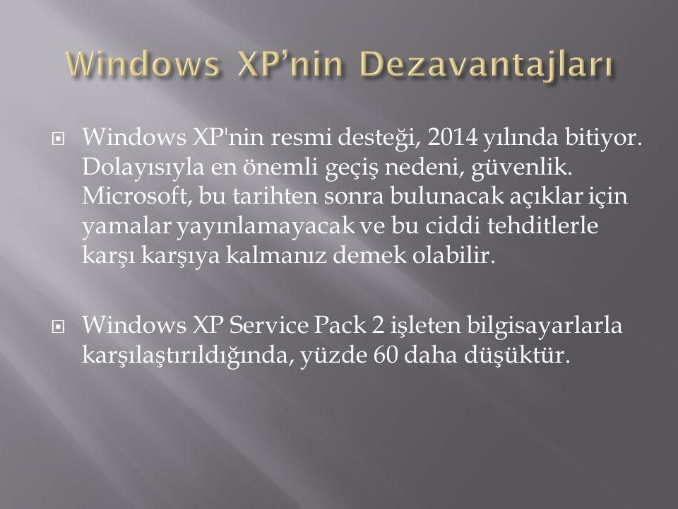  Windows XP nin resmi desteği, 2014 yılında bitiyor.