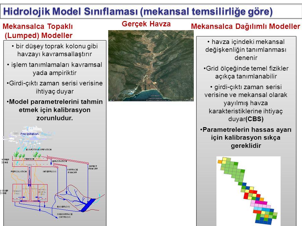 Hidrolojik Model Sınıflaması (mekansal temsilirliğe göre) havza içindeki mekansal değişkenliğin tanımlanması denenir Grid ölçeğinde temel fizikler açı