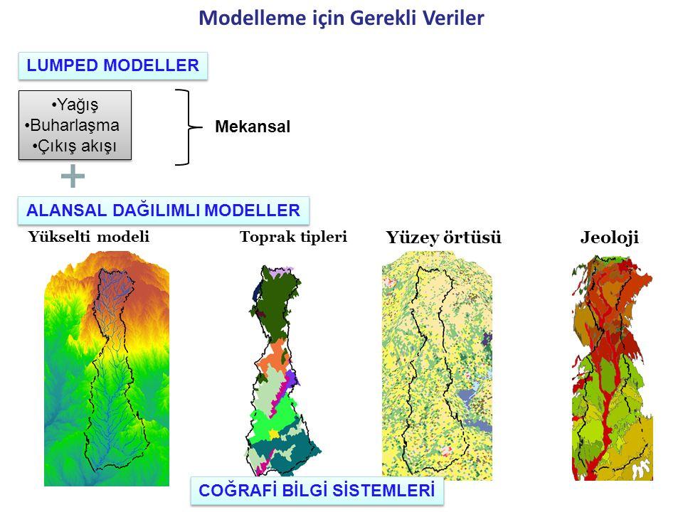 Modelleme için Gerekli Veriler LUMPED MODELLER Yağış Buharlaşma Çıkış akışı Yağış Buharlaşma Çıkış akışı Yükselti modeliToprak tipleri Yüzey örtüsüJeo