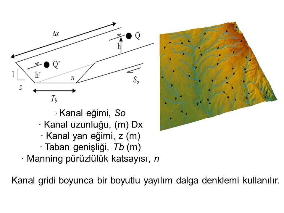 · Kanal eğimi, So · Kanal uzunluğu, (m) Dx · Kanal yan eğimi, z (m) · Taban genişliği, Tb (m) · Manning pürüzlülük katsayısı, n Kanal gridi boyunca bi