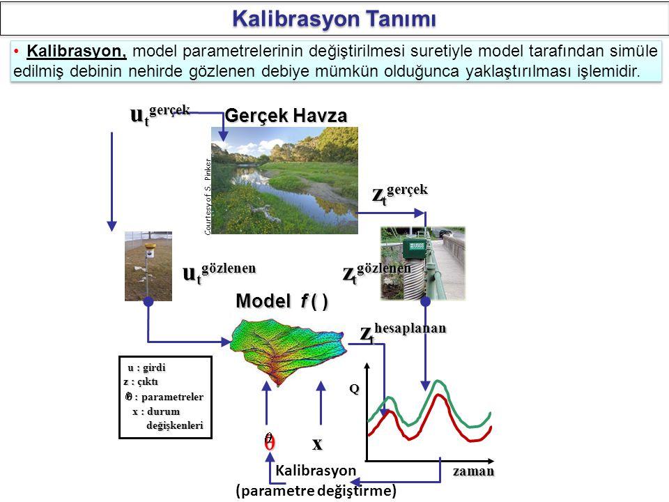 Kalibrasyon Tanımı  : parametreler x : durum değişkenleri değişkenleri z : çıktı u : girdi Model f ( ) x u t gözlenen z t gözlenen Gerçek Havza Cour