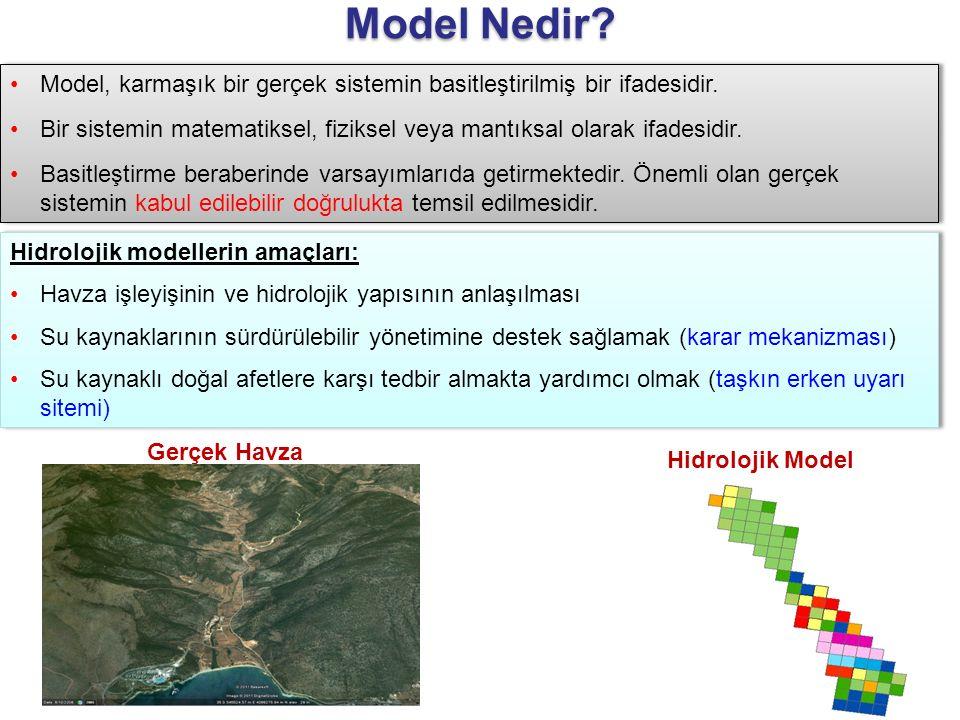 Model Nedir? Model, karmaşık bir gerçek sistemin basitleştirilmiş bir ifadesidir. Bir sistemin matematiksel, fiziksel veya mantıksal olarak ifadesidir