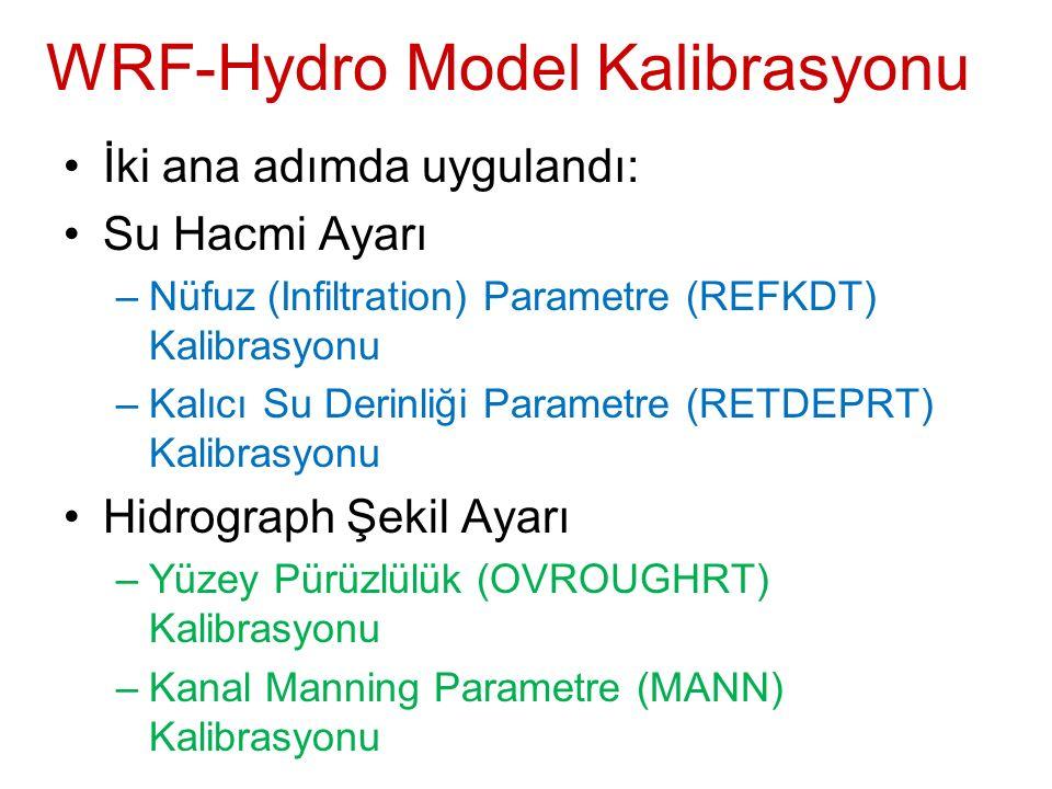 İki ana adımda uygulandı: Su Hacmi Ayarı –Nüfuz (Infiltration) Parametre (REFKDT) Kalibrasyonu –Kalıcı Su Derinliği Parametre (RETDEPRT) Kalibrasyonu