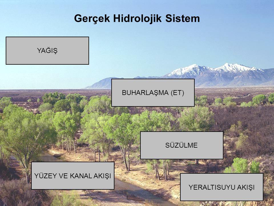 © KY4 Gerçek Hidrolojik Sistem YAĞIŞ BUHARLAŞMA (ET) SÜZÜLME YERALTISUYU AKIŞI YÜZEY VE KANAL AKIŞI