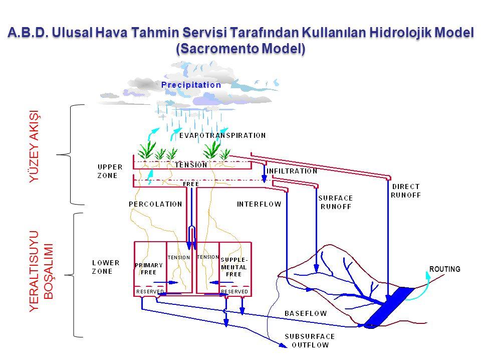 A.B.D. Ulusal Hava Tahmin Servisi Tarafından Kullanılan Hidrolojik Model (Sacromento Model) ROUTING YÜZEY AKIŞI YERALTISUYU BOŞALIMI