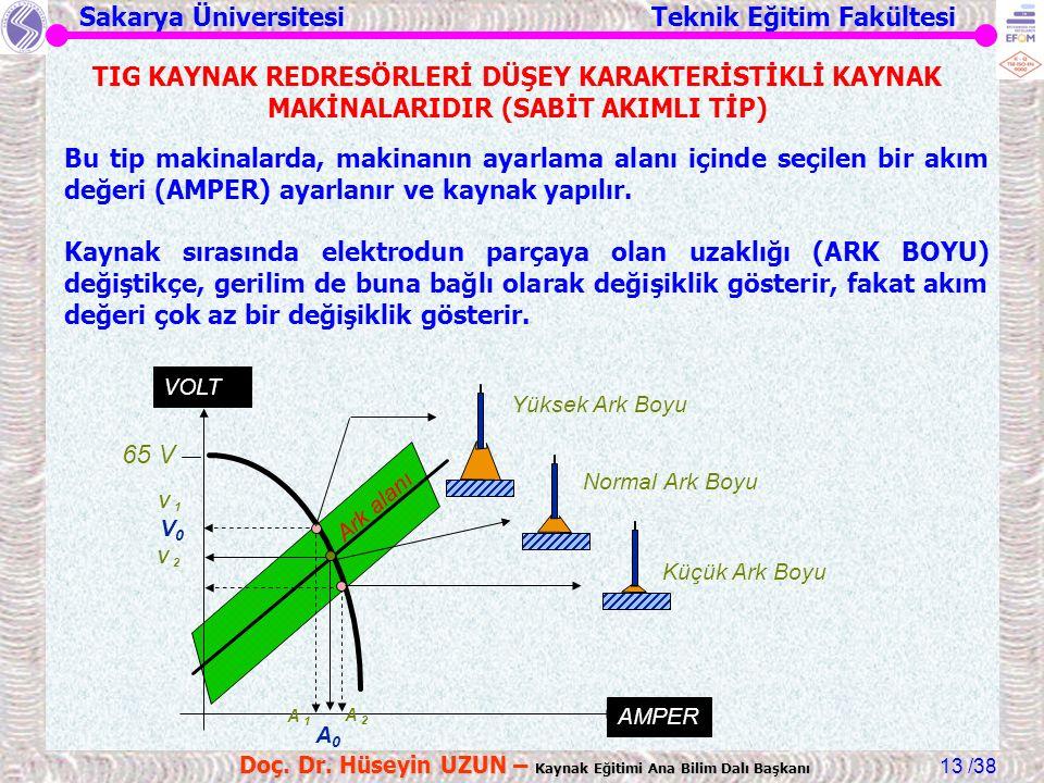 Sakarya Üniversitesi Teknik Eğitim Fakültesi /38 Doç. Dr. Hüseyin UZUN – Kaynak Eğitimi Ana Bilim Dalı Başkanı 13 65 V VOLT AMPER V0V0 V 1 V 2 A0A0 A