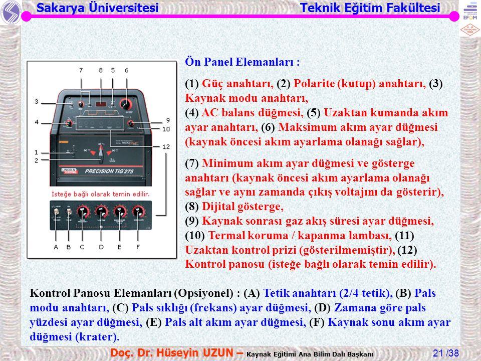 Sakarya Üniversitesi Teknik Eğitim Fakültesi /38 Doç. Dr. Hüseyin UZUN – Kaynak Eğitimi Ana Bilim Dalı Başkanı 21 Ön Panel Elemanları : (1) Güç anahta
