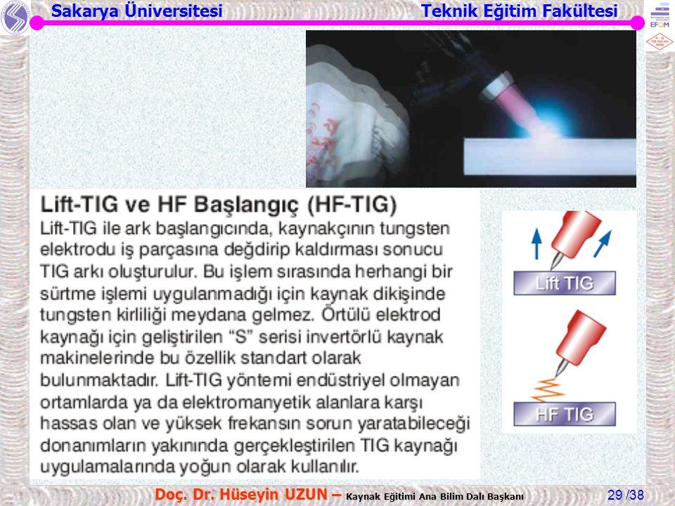 Sakarya Üniversitesi Teknik Eğitim Fakültesi /38 Doç. Dr. Hüseyin UZUN – Kaynak Eğitimi Ana Bilim Dalı Başkanı 29