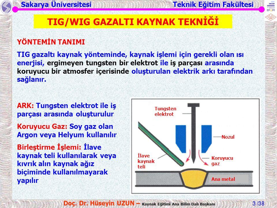 Sakarya Üniversitesi Teknik Eğitim Fakültesi /38 Doç. Dr. Hüseyin UZUN – Kaynak Eğitimi Ana Bilim Dalı Başkanı 3 Tungsten elektrot Nozul İlave kaynak