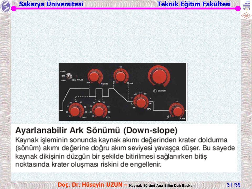 Sakarya Üniversitesi Teknik Eğitim Fakültesi /38 Doç. Dr. Hüseyin UZUN – Kaynak Eğitimi Ana Bilim Dalı Başkanı 31