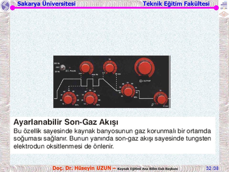 Sakarya Üniversitesi Teknik Eğitim Fakültesi /38 Doç. Dr. Hüseyin UZUN – Kaynak Eğitimi Ana Bilim Dalı Başkanı 32