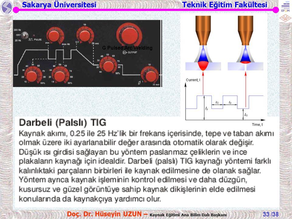 Sakarya Üniversitesi Teknik Eğitim Fakültesi /38 Doç. Dr. Hüseyin UZUN – Kaynak Eğitimi Ana Bilim Dalı Başkanı 33 G Pulsed Arc Welding