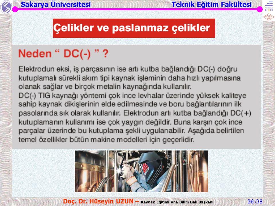 Sakarya Üniversitesi Teknik Eğitim Fakültesi /38 Doç. Dr. Hüseyin UZUN – Kaynak Eğitimi Ana Bilim Dalı Başkanı 36