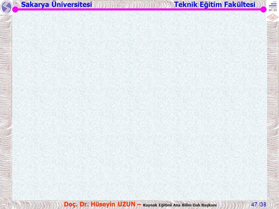 Sakarya Üniversitesi Teknik Eğitim Fakültesi /38 Doç. Dr. Hüseyin UZUN – Kaynak Eğitimi Ana Bilim Dalı Başkanı 47