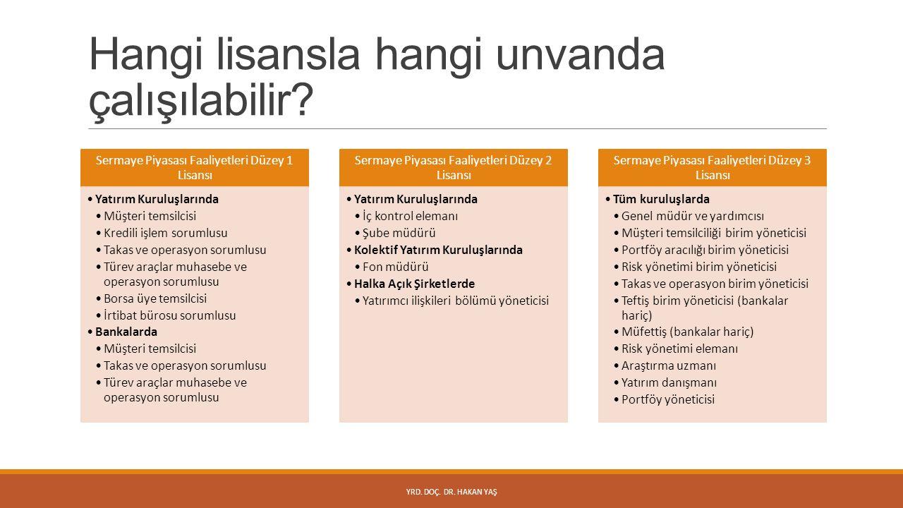 Hangi lisansla hangi unvanda çalışılabilir? Sermaye Piyasası Faaliyetleri Düzey 1 Lisansı Yatırım Kuruluşlarında Müşteri temsilcisi Kredili işlem soru