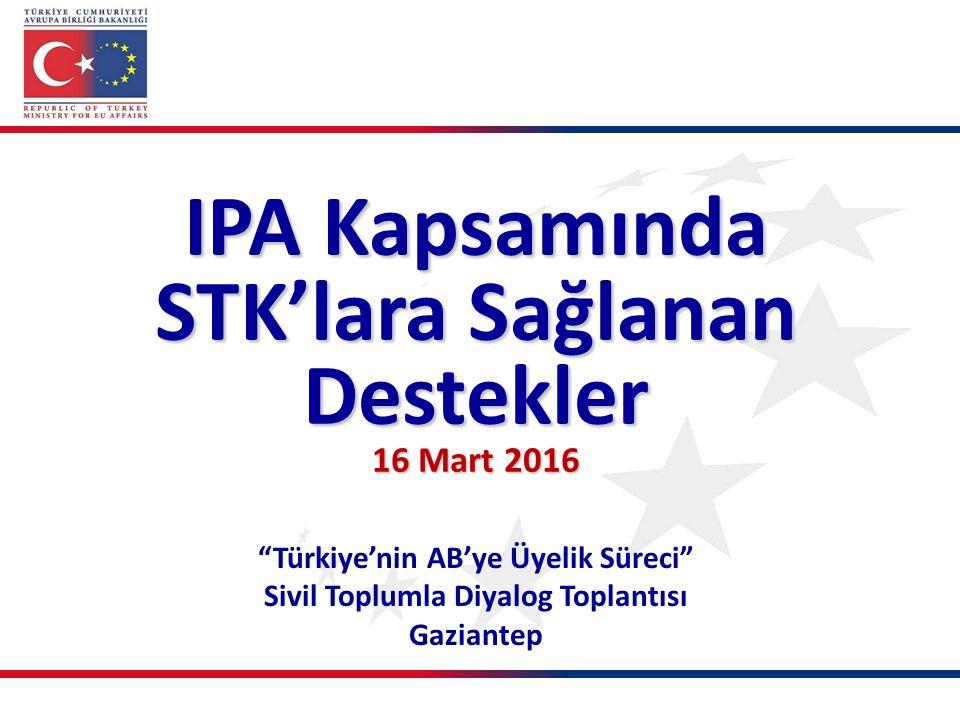 """""""Türkiye'nin AB'ye Üyelik Süreci"""" Sivil Toplumla Diyalog Toplantısı Gaziantep IPA Kapsamında STK'lara Sağlanan Destekler 16 Mart 2016"""