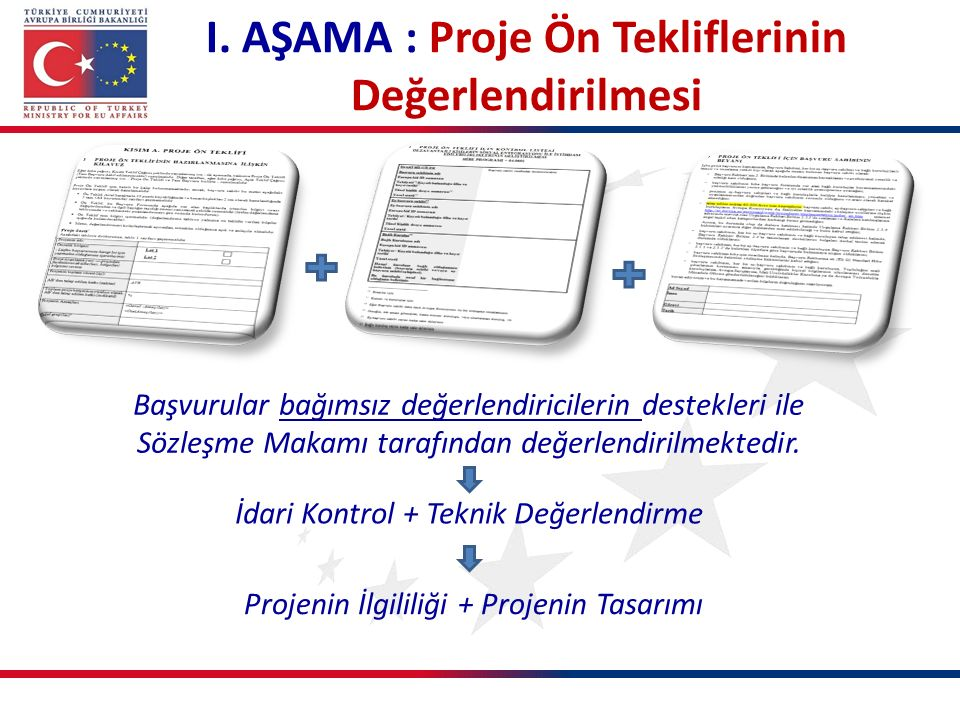 I. AŞAMA : Proje Ön Tekliflerinin Değerlendirilmesi Başvurular bağımsız değerlendiricilerin destekleri ile Sözleşme Makamı tarafından değerlendirilmek