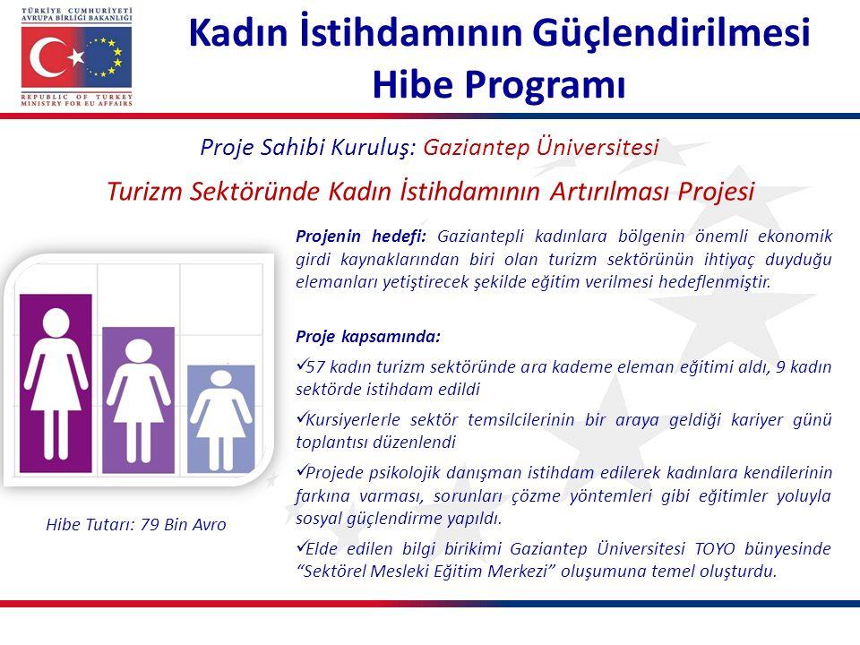 Kadın İstihdamının Güçlendirilmesi Hibe Programı Proje Sahibi Kuruluş: Gaziantep Üniversitesi Turizm Sektöründe Kadın İstihdamının Artırılması Projesi
