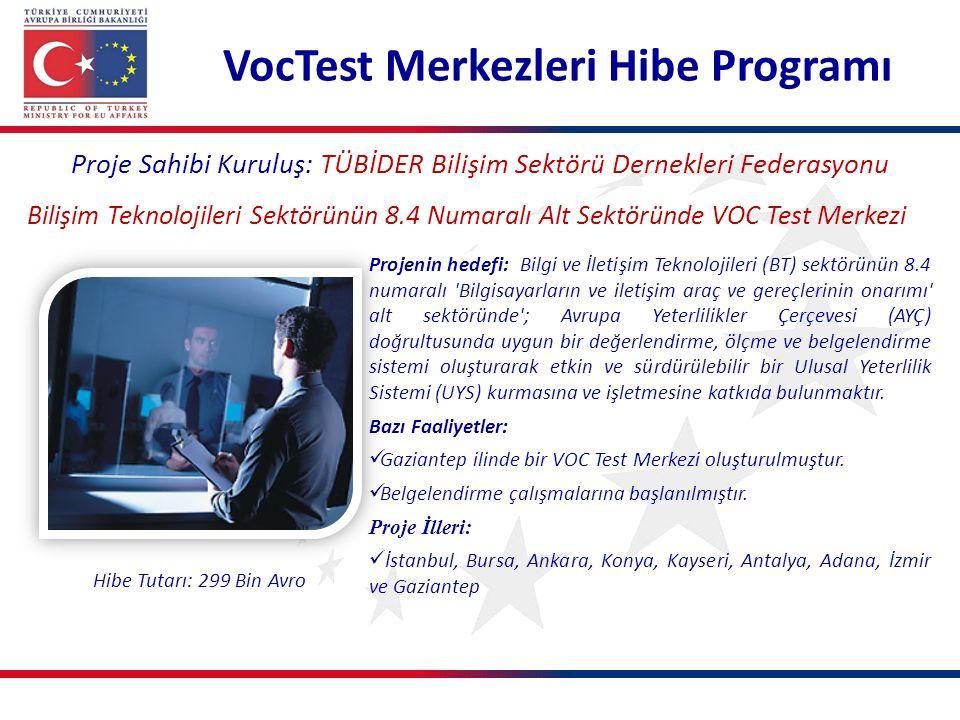 Proje Sahibi Kuruluş: TÜBİDER Bilişim Sektörü Dernekleri Federasyonu Bilişim Teknolojileri Sektörünün 8.4 Numaralı Alt Sektöründe VOC Test Merkezi Pro