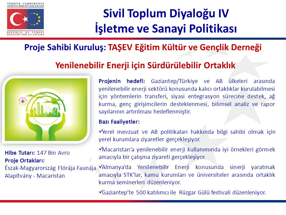 Proje Sahibi Kuruluş: TAŞEV Eğitim Kültür ve Gençlik Derneği Yenilenebilir Enerji için Sürdürülebilir Ortaklık Projenin hedefi: Gaziantep/Türkiye ve A