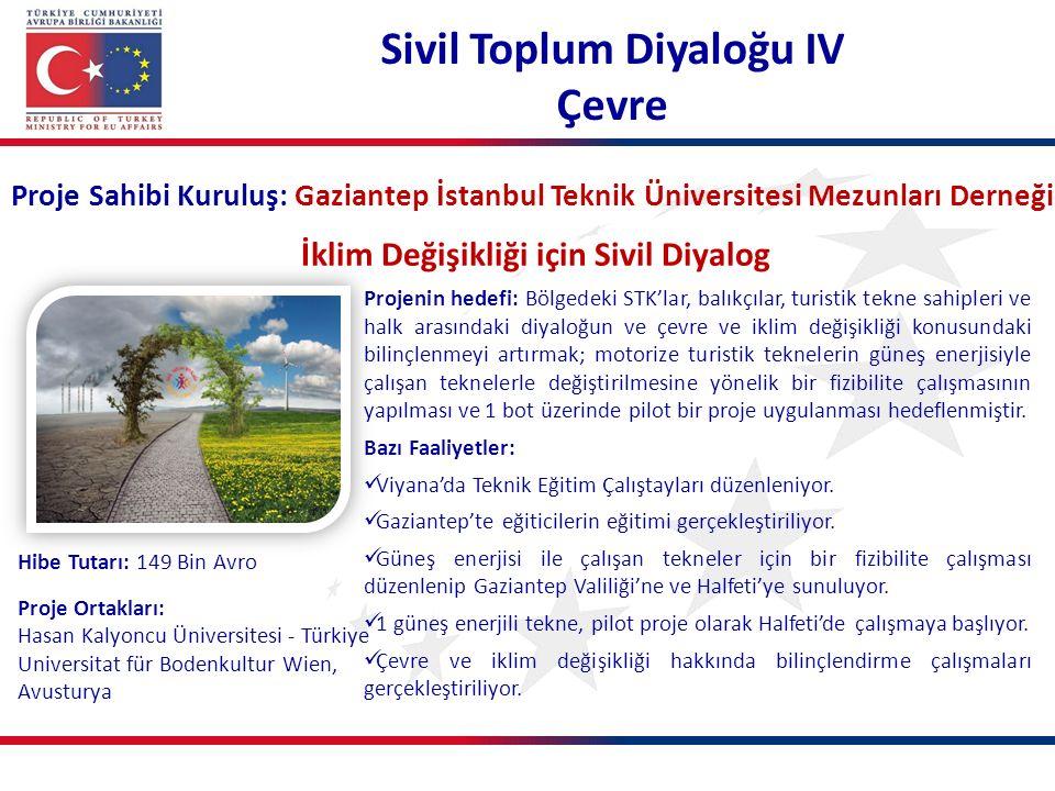 Proje Sahibi Kuruluş: Gaziantep İstanbul Teknik Üniversitesi Mezunları Derneği İklim Değişikliği için Sivil Diyalog Projenin hedefi: Bölgedeki STK'lar