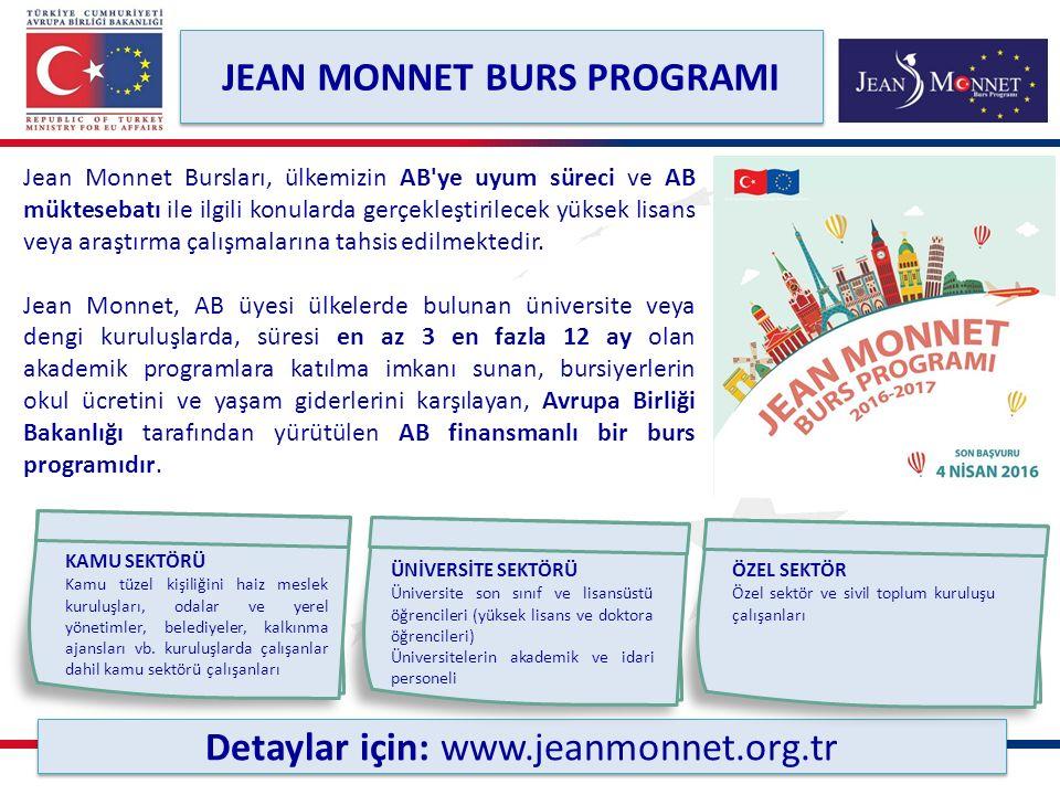 JEAN MONNET BURS PROGRAMI Jean Monnet Bursları, ülkemizin AB'ye uyum süreci ve AB müktesebatı ile ilgili konularda gerçekleştirilecek yüksek lisans ve
