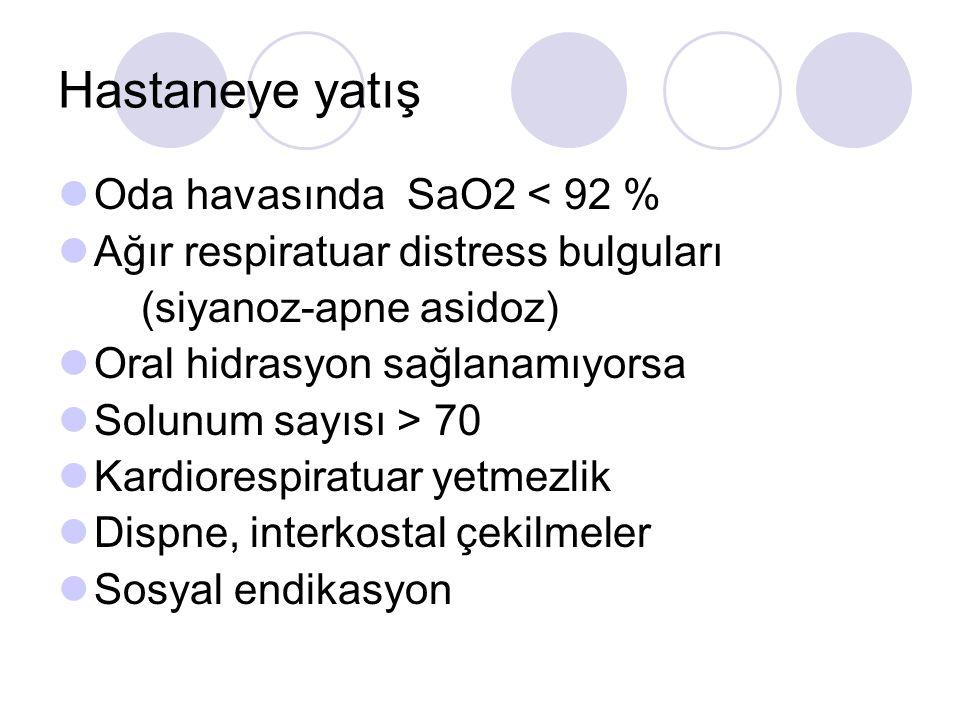 Hastaneye yatış Oda havasında SaO2 < 92 % Ağır respiratuar distress bulguları (siyanoz-apne asidoz) Oral hidrasyon sağlanamıyorsa Solunum sayısı > 70 Kardiorespiratuar yetmezlik Dispne, interkostal çekilmeler Sosyal endikasyon