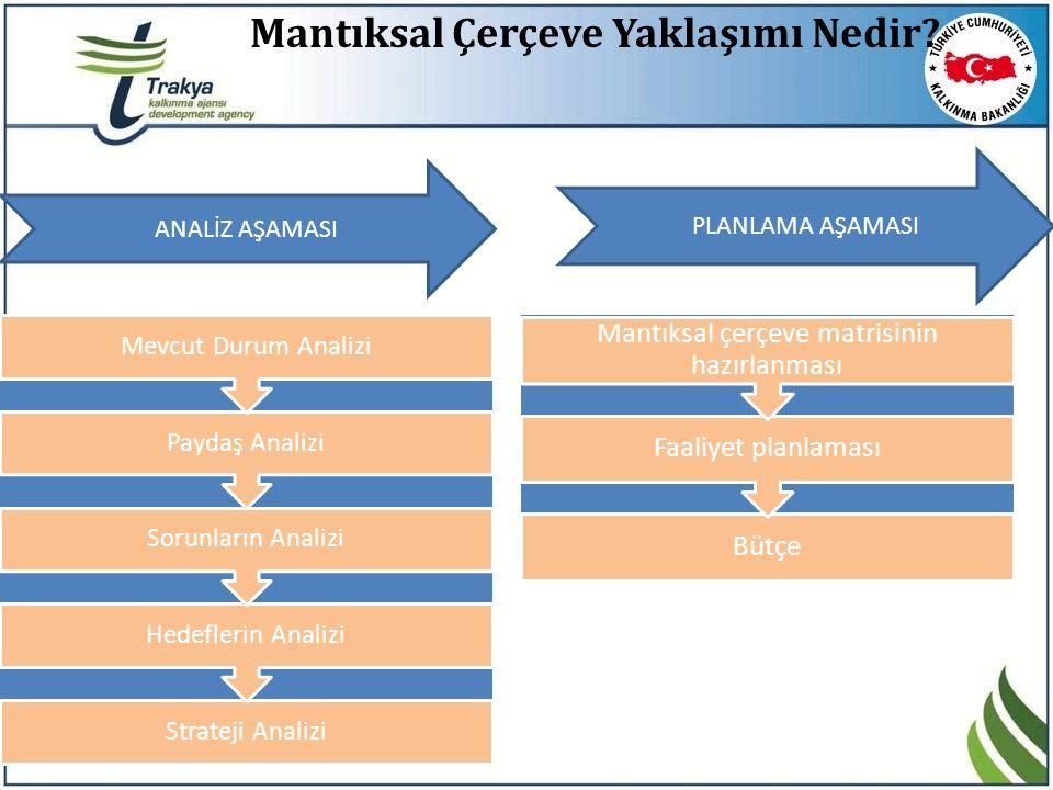 ANALİZ AŞAMASI PLANLAMA AŞAMASI Strateji Analizi Hedeflerin Analizi Sorunların Analizi Paydaş Analizi Mevcut Durum Analizi Bütçe Faaliyet planlaması M
