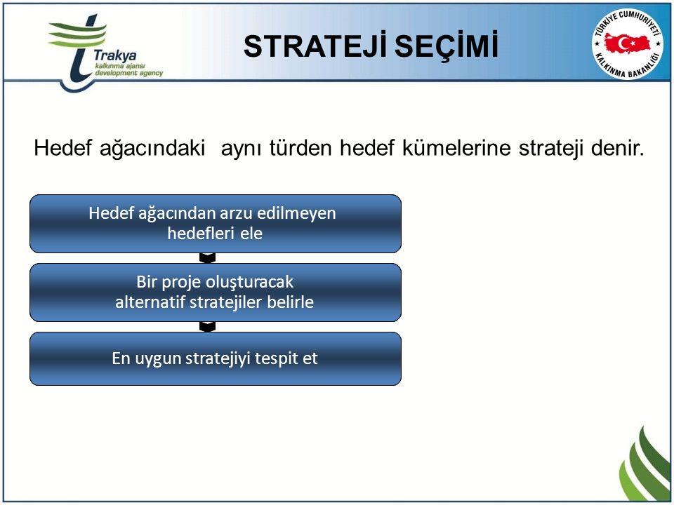 Hedef ağacındaki aynı türden hedef kümelerine strateji denir. Hedef ağacından arzu edilmeyen hedefleri ele Bir proje oluşturacak alternatif stratejile