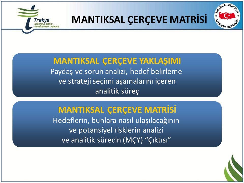 MANTIKSAL ÇERÇEVE YAKLAŞIMI Paydaş ve sorun analizi, hedef belirleme ve strateji seçimi aşamalarını içeren analitik süreç MANTIKSAL ÇERÇEVE MATRİSİ Hedeflerin, bunlara nasıl ulaşılacağının ve potansiyel risklerin analizi ve analitik sürecin (MÇY) Çıktısı MANTIKSAL ÇERÇEVE MATRİSİ