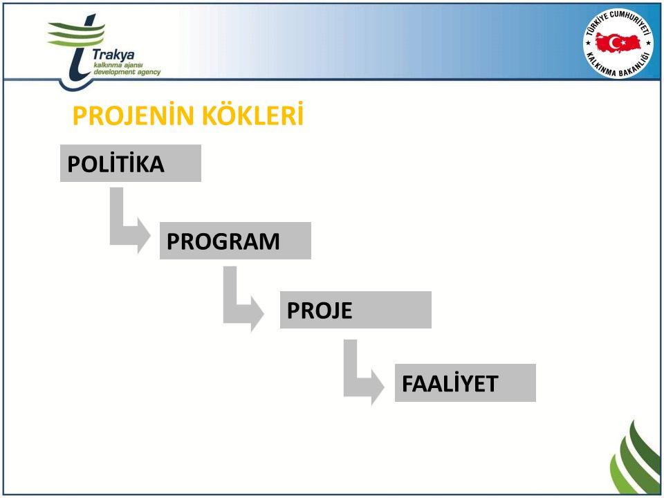 PROJENİN KÖKLERİ POLİTİKA PROGRAM PROJE FAALİYET