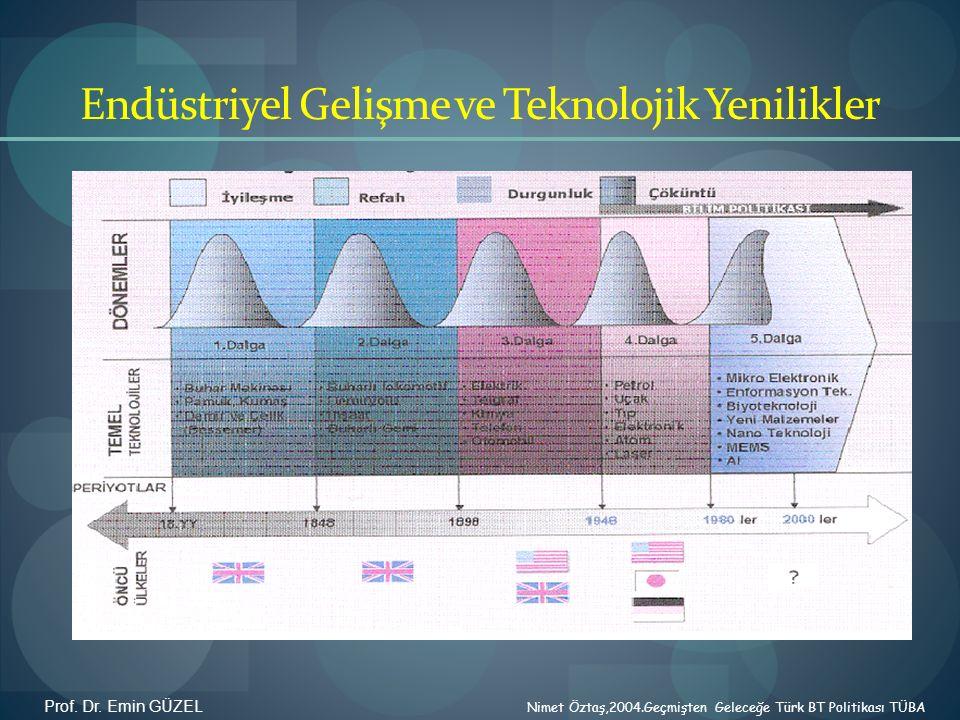 Nimet Öztaş,2004.Geçmişten Geleceğe Türk BT Politikası TÜBA Prof. Dr. Emin GÜZEL Endüstriyel Gelişme ve Teknolojik Yenilikler