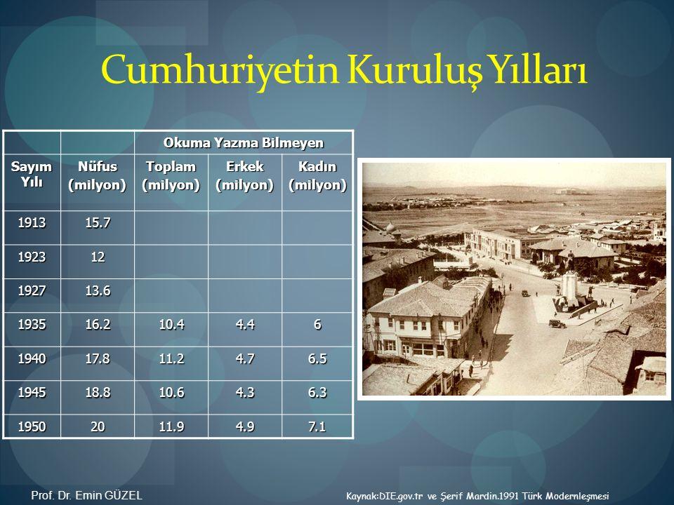 KurumÖğrenciMezunÖğretmen İstanbul Darülfünunu 2088311162 Mekteb-i Mülkiye 411021 Yüksek Mühendis Mektebi 82-21 Yüksek İktisat ve Ticaret Mektebi 2904932 Sanayi-i Nefise Mektebi 144-22 Diğer Yüksek Mektepler 2695270 TOPLAM2914422382 Kaynak: Cumhuriyetin 75.