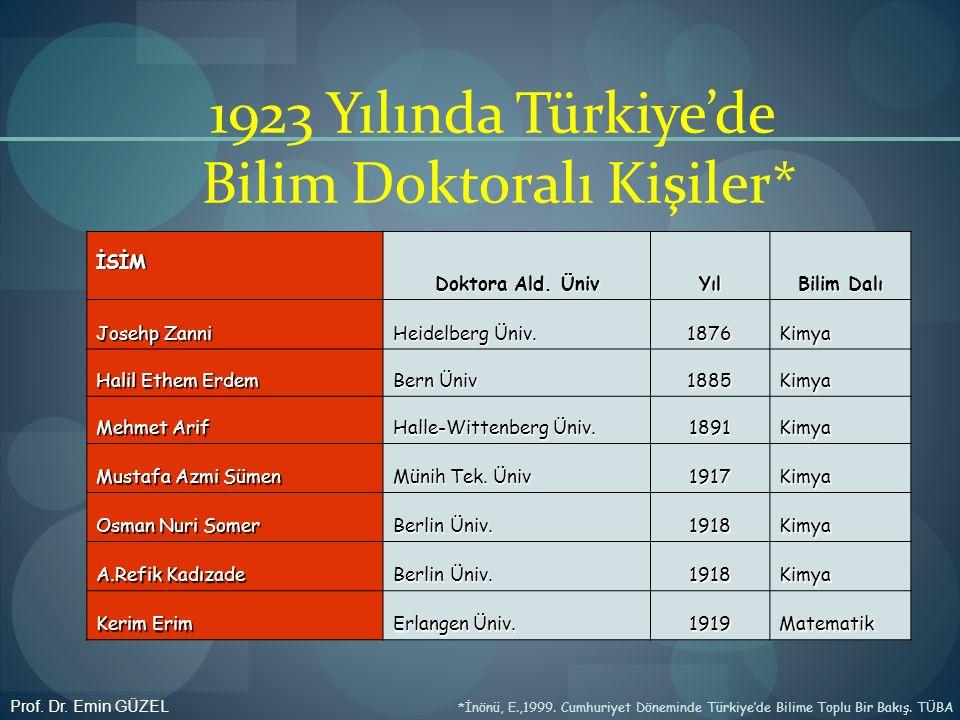 Wıdmann H,1999. Atatürk ve Üniversite Reformu Kabalcı yayınevi Prof. Dr. Emin GÜZEL