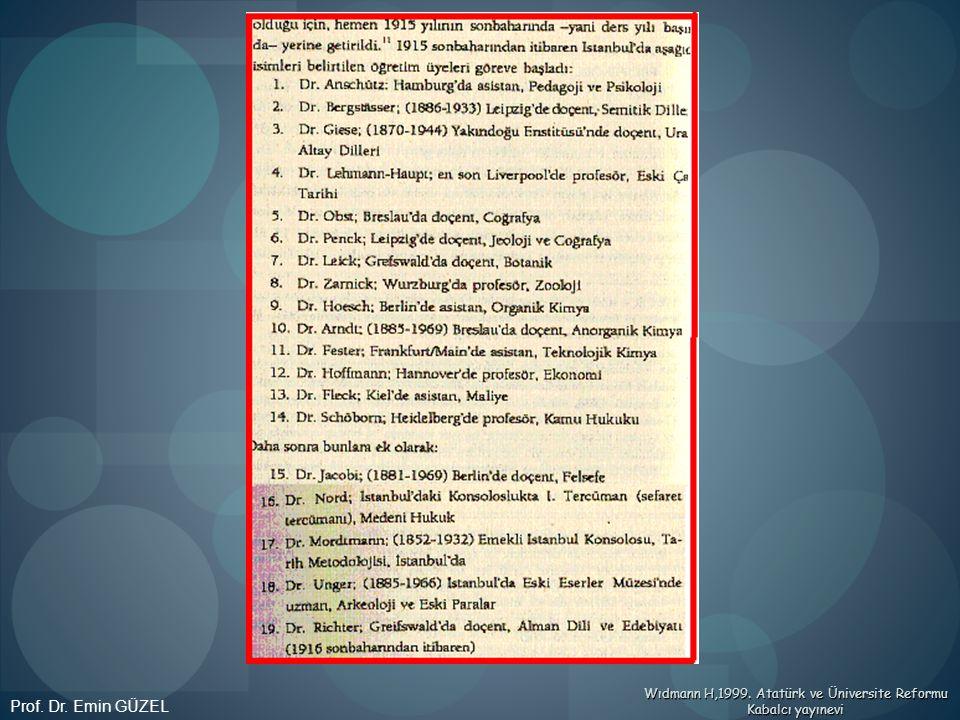 Güzel,E-2005.Cumhuriyet'ten Günümüze Üniv.Bilim ve Tek.politikaları Prof. Dr. Emin GÜZEL