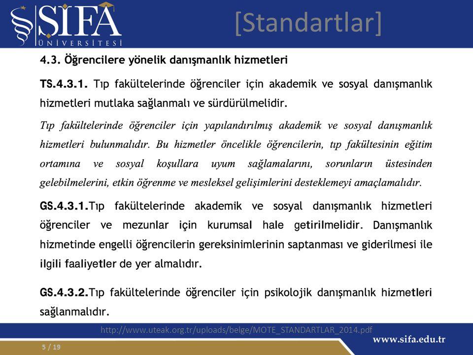 [Standartlar] / 195 http://www.uteak.org.tr/uploads/belge/MOTE_STANDARTLAR_2014.pdf