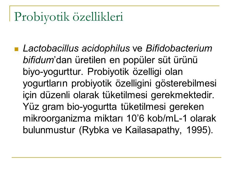 Probiyotik özellikleri Lactobacillus acidophilus ve Bifidobacterium bifidum'dan üretilen en popüler süt ürünü biyo-yogurttur. Probiyotik özelligi olan