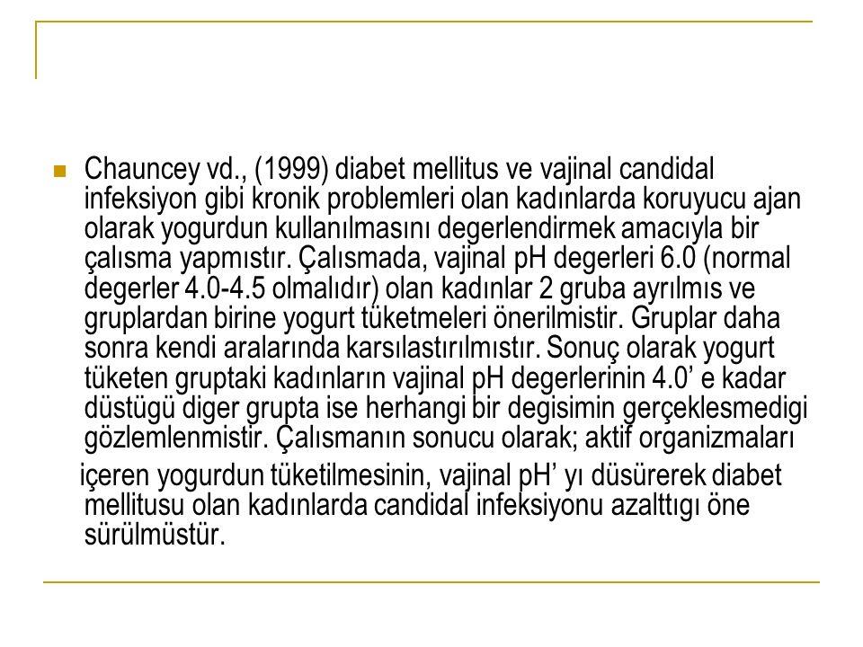 Chauncey vd., (1999) diabet mellitus ve vajinal candidal infeksiyon gibi kronik problemleri olan kadınlarda koruyucu ajan olarak yogurdun kullanılması