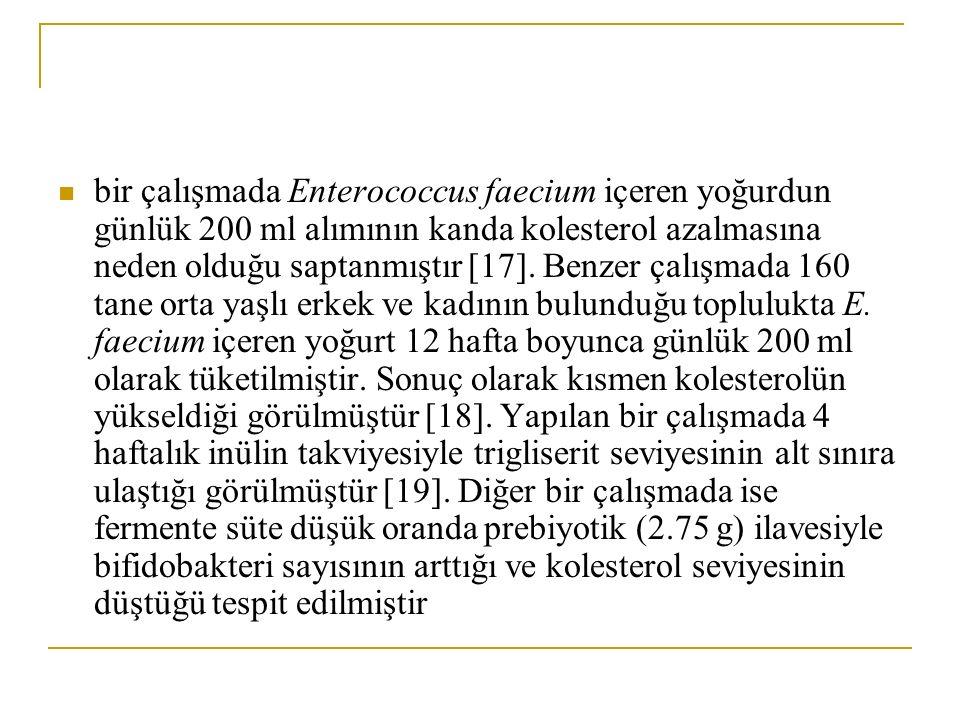 bir çalışmada Enterococcus faecium içeren yoğurdun günlük 200 ml alımının kanda kolesterol azalmasına neden olduğu saptanmıştır [17]. Benzer çalışmada