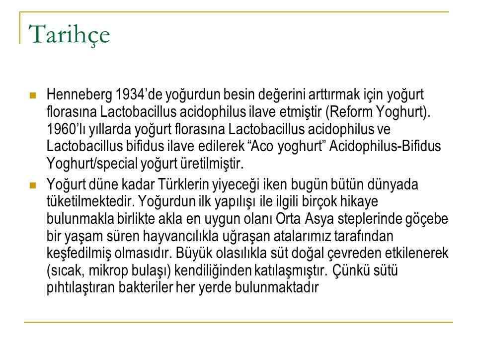 Tarihçe Henneberg 1934'de yoğurdun besin değerini arttırmak için yoğurt florasına Lactobacillus acidophilus ilave etmiştir (Reform Yoghurt). 1960'lı y