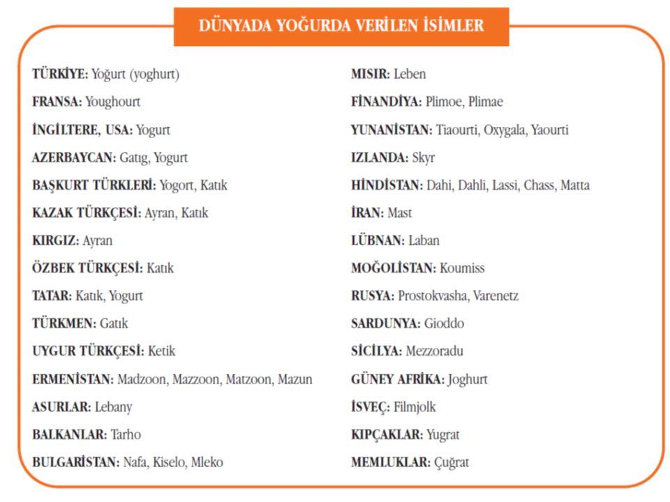 Dünyada ve Türkiye'de Yoğurt Tüketimi Türkiye de yıllık 25-35 kg (Hindistan & İran'ın Türkiye'ye yakın) Bankledeş 2-3 kg Fransa 33 kg Avrupa ortalaması 20 kg