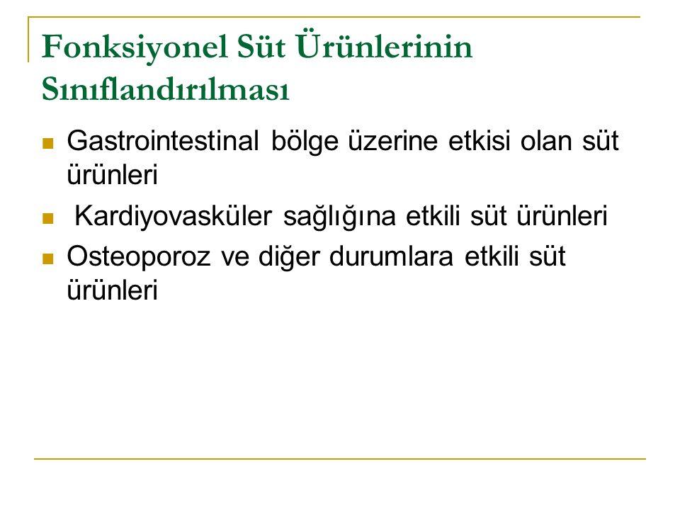Fermente Süt Ürünleri Çeşitleri (Ulusalararası Süt Ekonomisi Org.