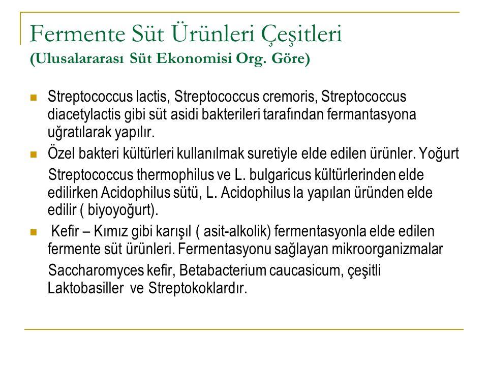 Fermente Süt Ürünleri Çeşitleri (Ulusalararası Süt Ekonomisi Org. Göre) Streptococcus lactis, Streptococcus cremoris, Streptococcus diacetylactis gibi