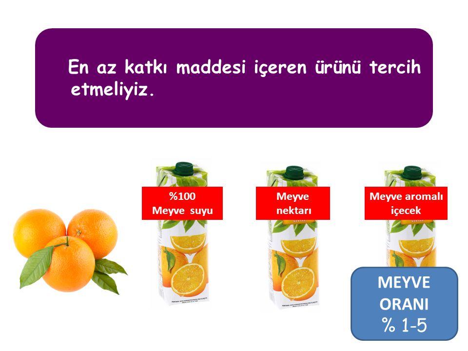 En az katkı maddesi içeren ürünü tercih etmeliyiz. %100 Meyve suyu Meyve nektarı Meyve aromalı içecek MEYVE ORANI % 1-5