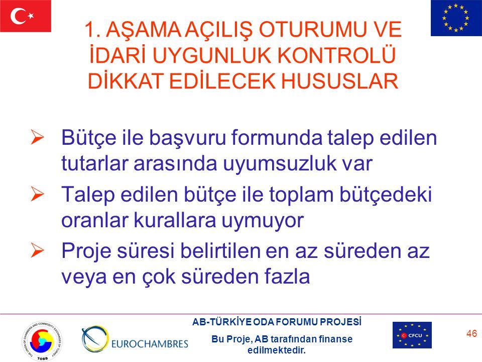 AB-TÜRKİYE ODA FORUMU PROJESİ Bu Proje, AB tarafından finanse edilmektedir. 46  Bütçe ile başvuru formunda talep edilen tutarlar arasında uyumsuzluk