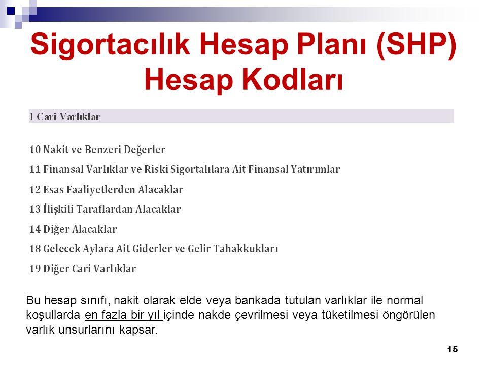 Sigortacılık Hesap Planı (SHP) Hesap Kodları 15 Bu hesap sınıfı, nakit olarak elde veya bankada tutulan varlıklar ile normal koşullarda en fazla bir y