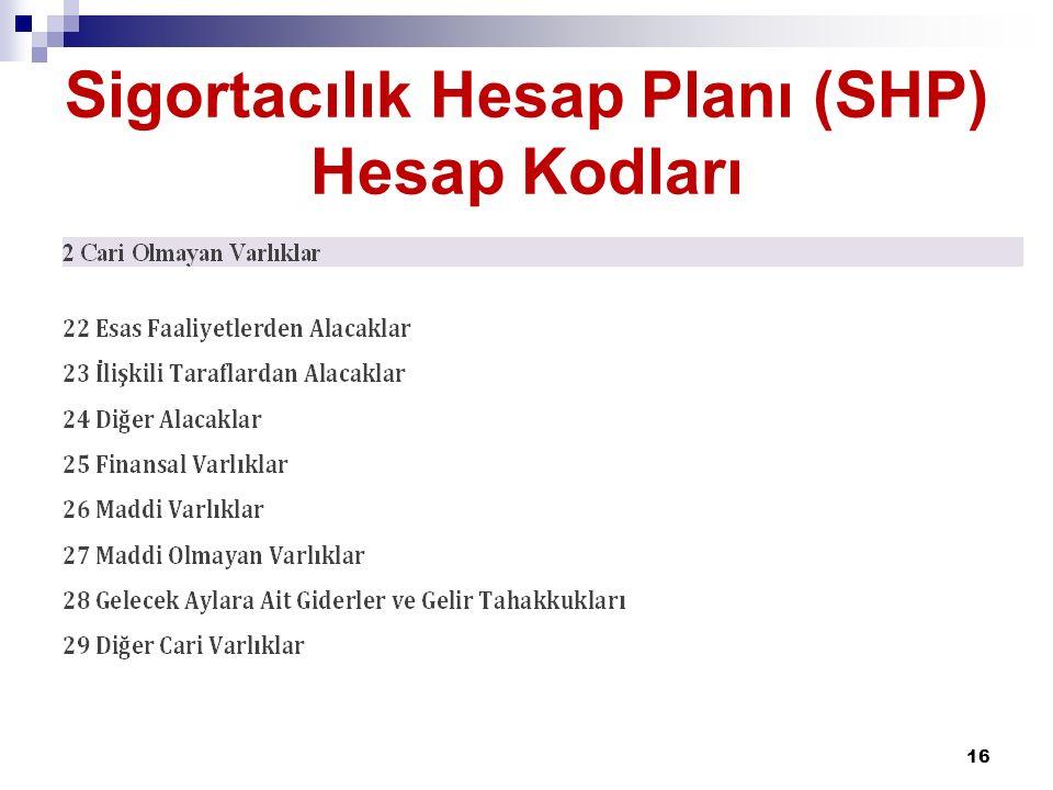 Sigortacılık Hesap Planı (SHP) Hesap Kodları 16