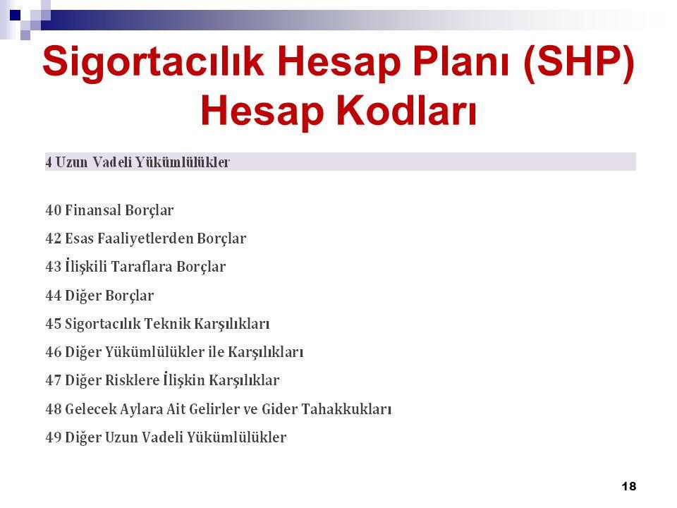 Sigortacılık Hesap Planı (SHP) Hesap Kodları 18